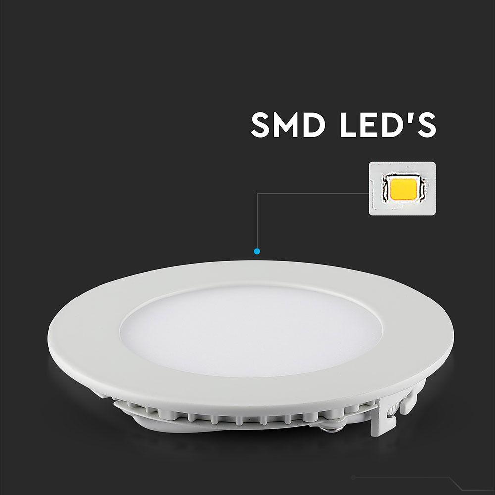 Panou LED 24W Premium, Rotund, 6400K