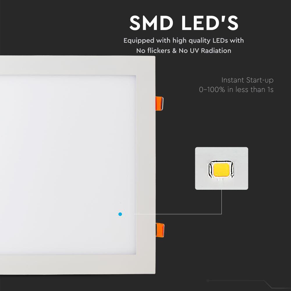 Panou LED 24W, Premium, Patrat, 6400K