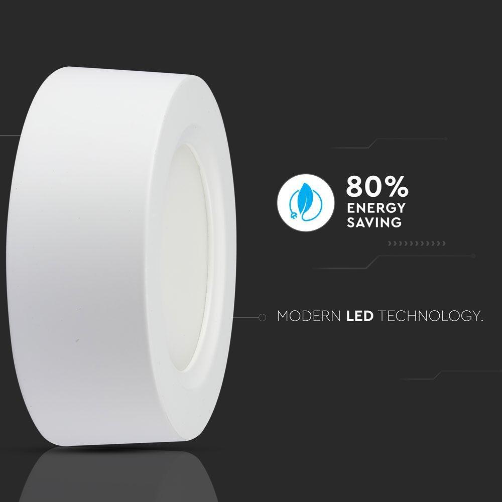 Panou LED Aplicabil 15W, Rotund, 6000K