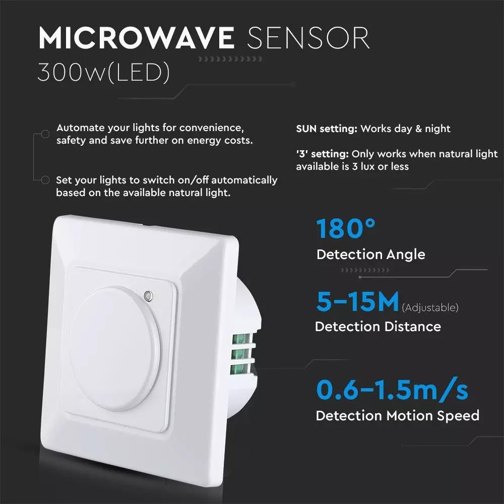Senzor Microunde