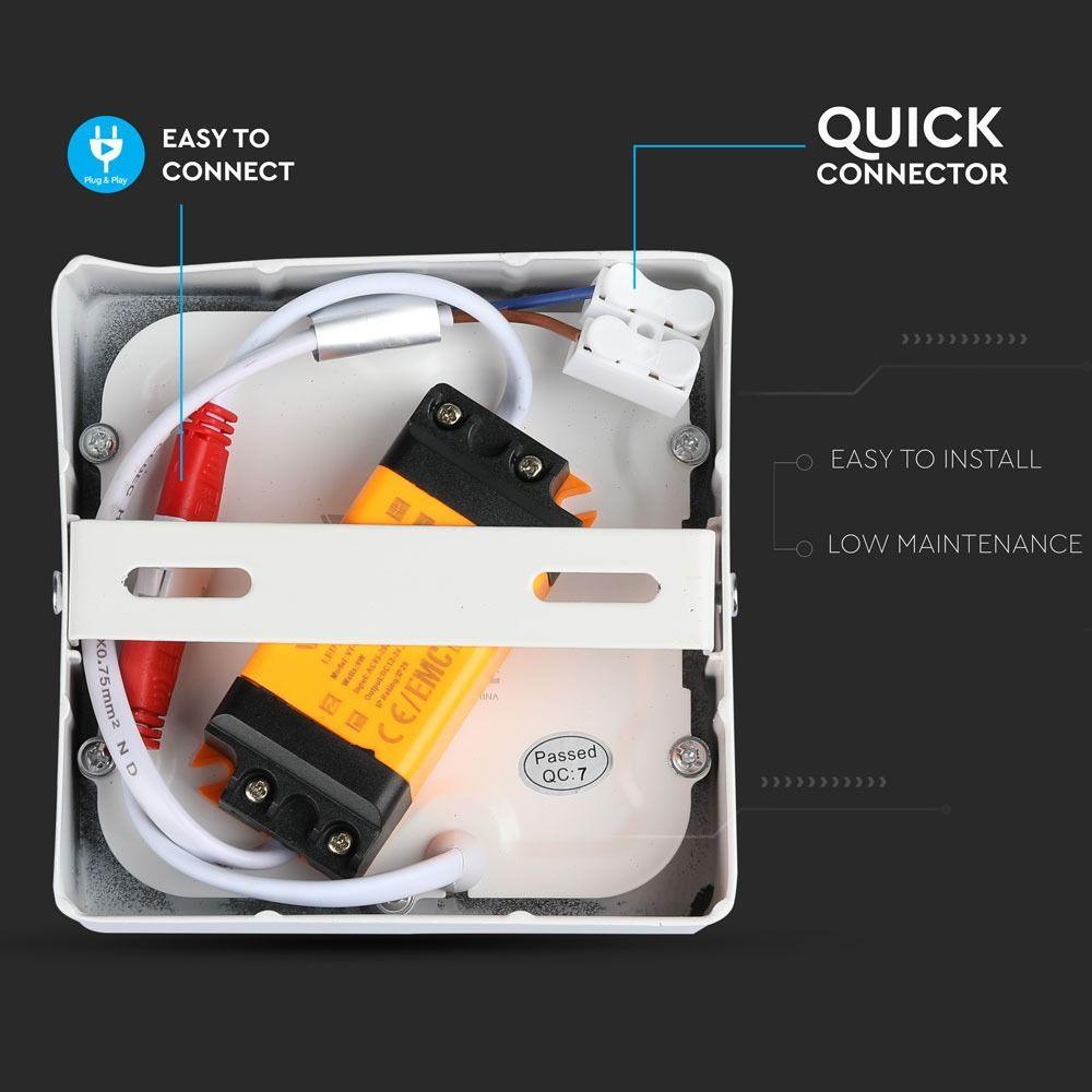 Panou LED 8W Aplicabil, Patrat, 6000K