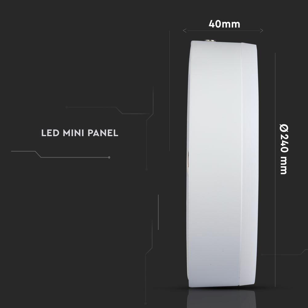 Panou LED 18W+3W, Aplicabil, Rotund, 6000K
