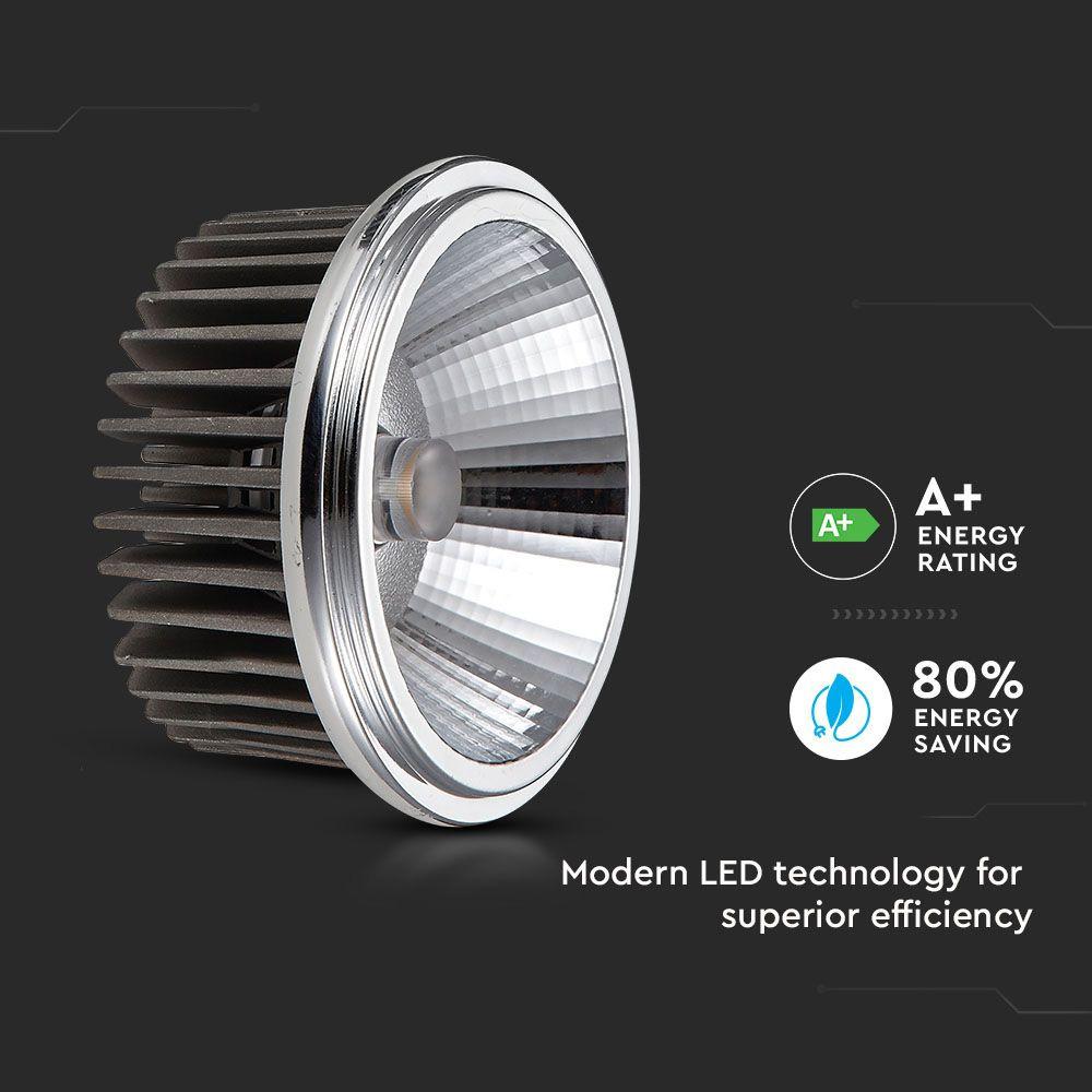 Bec LED Spot - AR111, 20W, 230V, Unghi 20 COB Chip 6000K