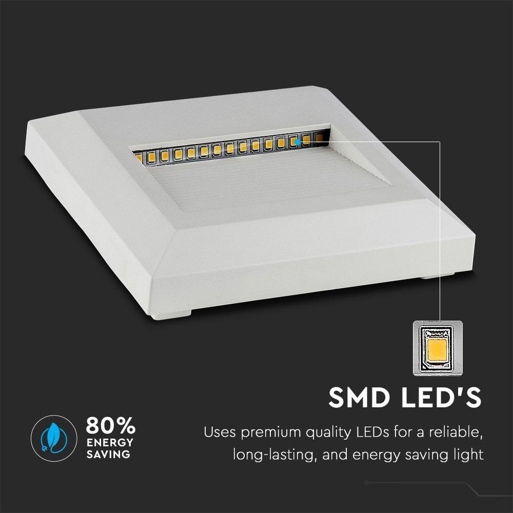 Lampa LED Patrata 2W Pentru Scara, Corp Alb, Lumina Calda (3000K), IP65