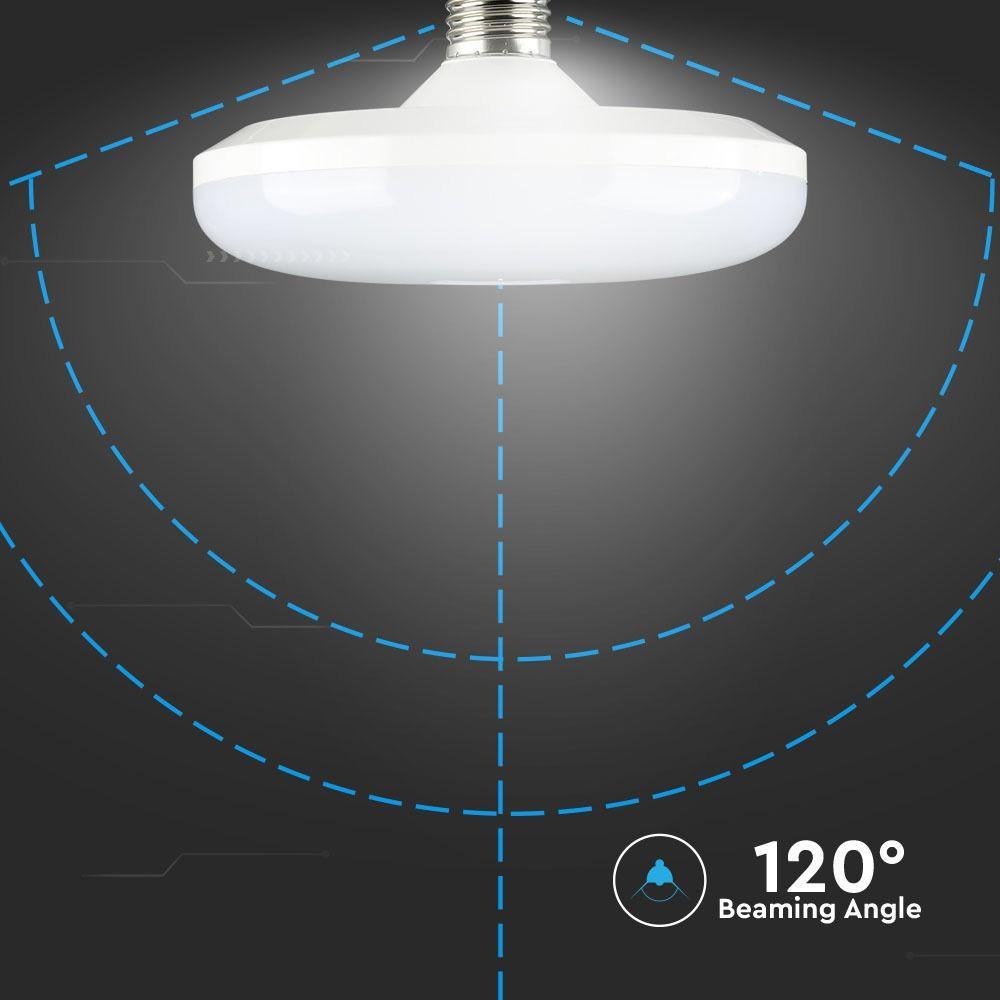 Bec LED 36W, E27, F250, Circular UFO, Lumina Calda 3000K Cip Samsung