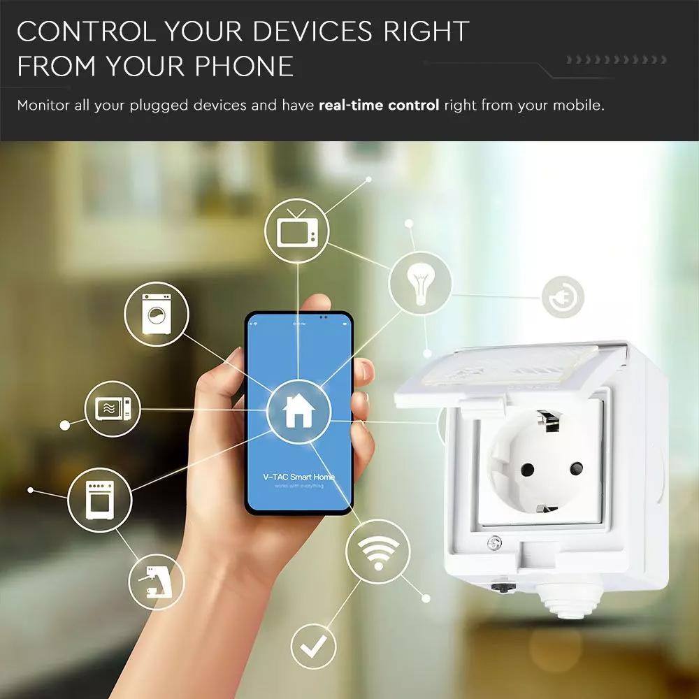 Priza Wi-fi Simpla Aplicata, IP55, Culoare Alba, Compatibila cu Amazon Alexa si Google Home