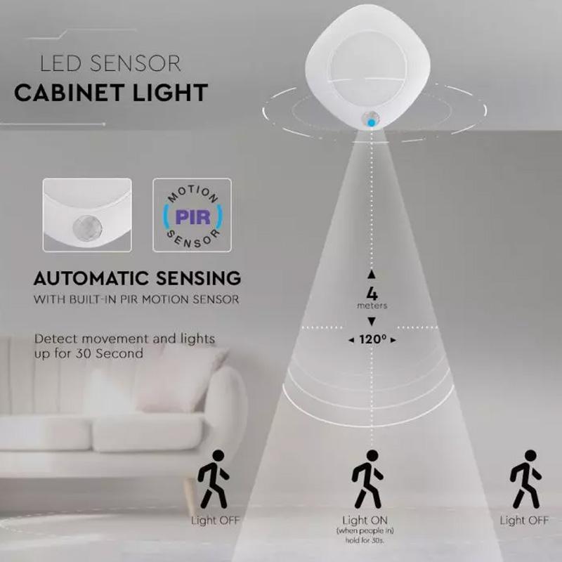 Lampa LED Cabinet Rotunda 1.5W cu Senzor, Lumina Naturala (4000K) Cip Samsung