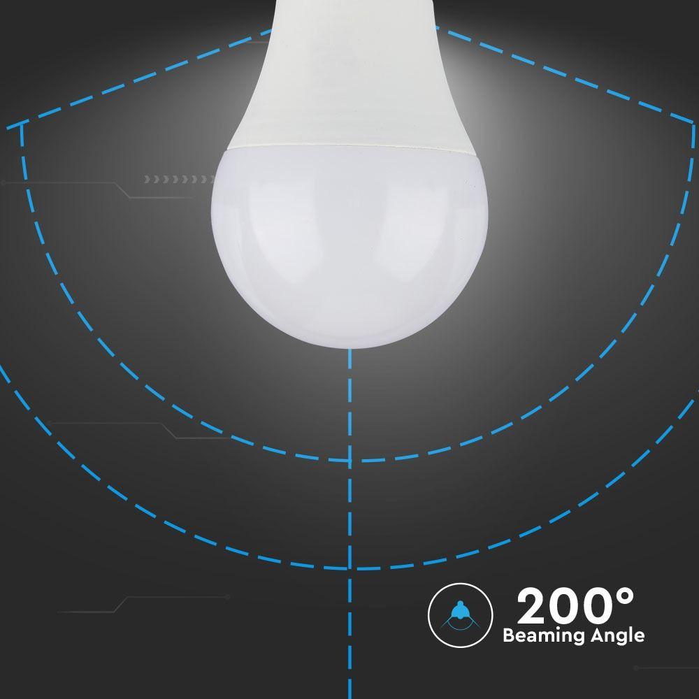 Bec LED 9W, E27, A60, Termoplastic, Lumina Naturala 4000K, Set/3buc