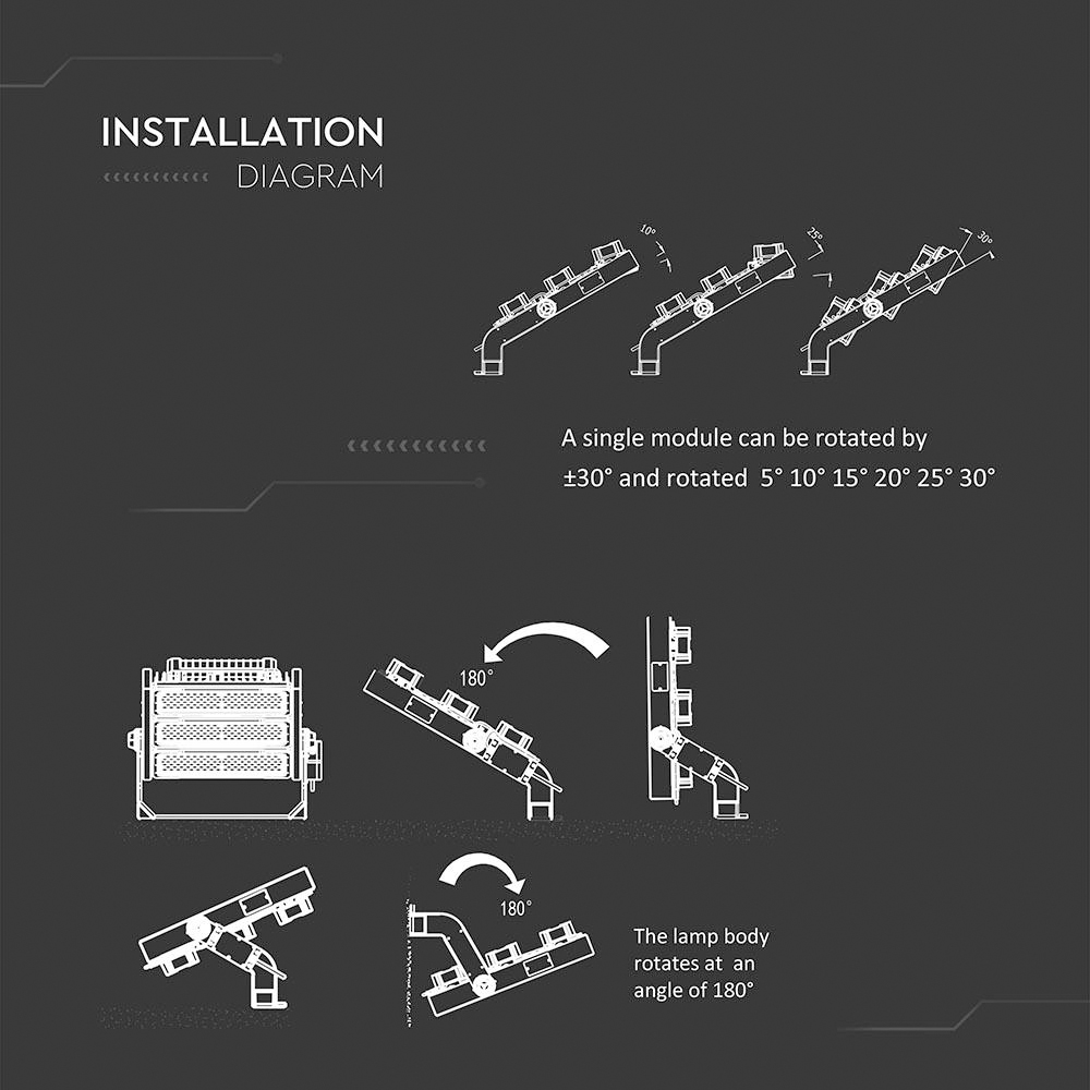 Proiector Nocturna LED 250W, Lumina Rece cu Cip Samsung si Driver Meanwell 120'D