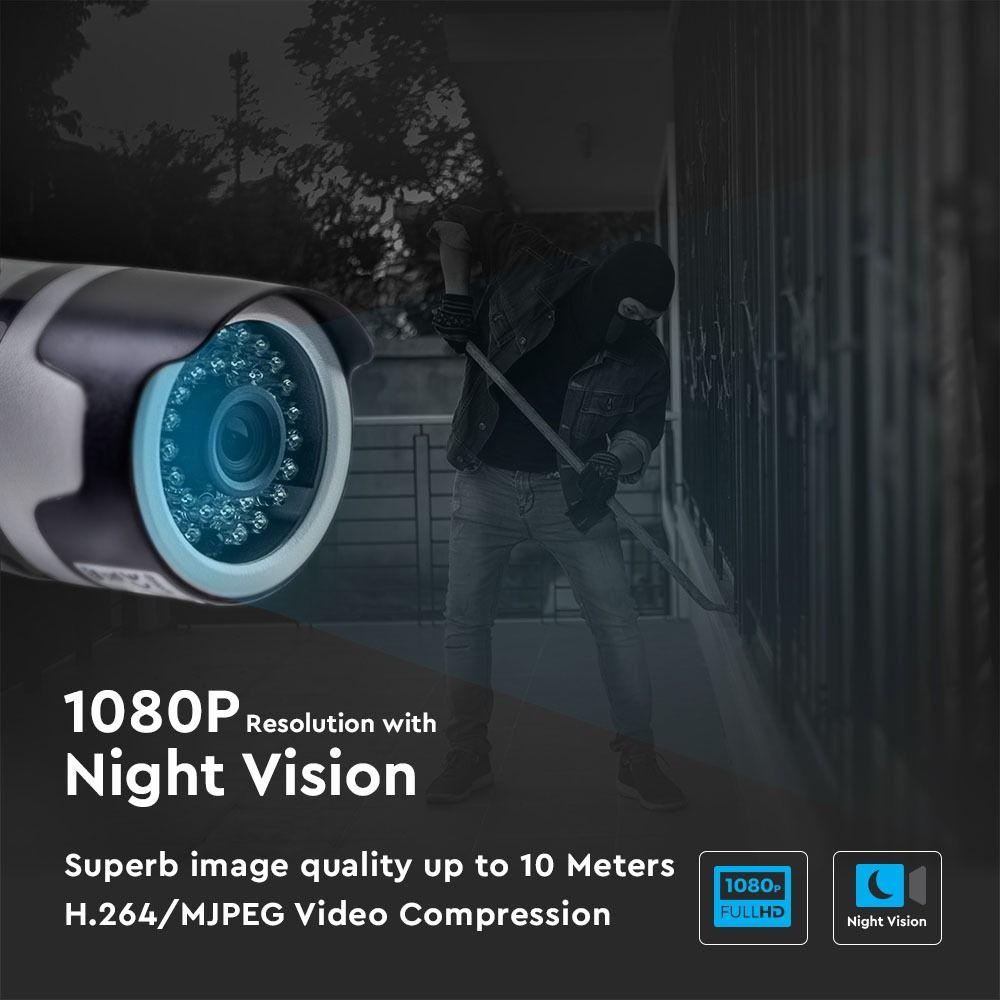 Camera Foto Interioara si Exterioara 1080P cu Conector de Putere Eu