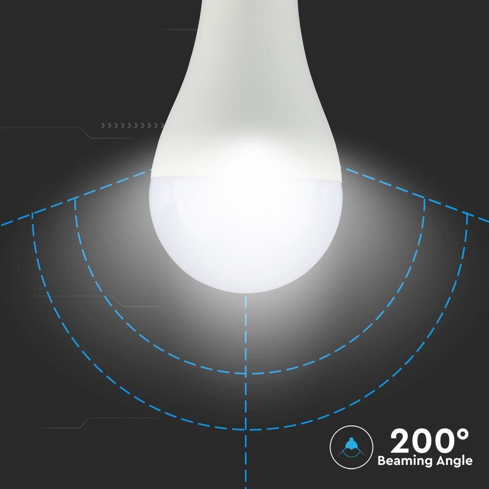 Bec LED 18W, E27, A80, 2000 Lumeni, Plastic, Lumina Naturala 4000K