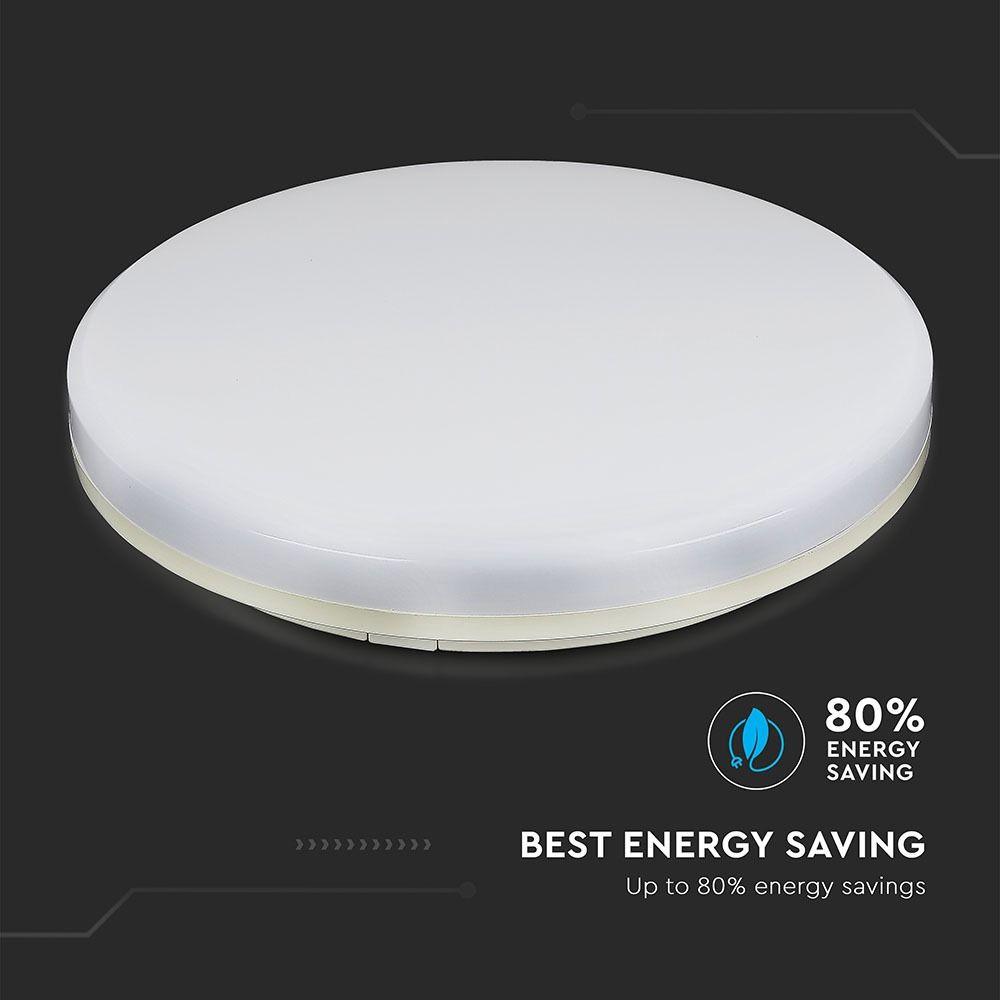 Aplica LED 25W, Rotunda, Lumina Rece 6500K