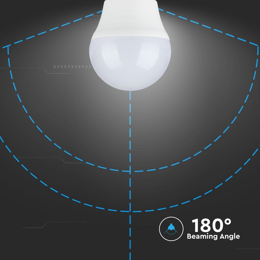 Bec LED 7W, G45, E27, Lumina Naturala 4000K Cip Samsung