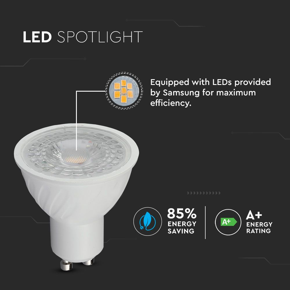 Bec Spot LED cu CIP SAMSUNG Dimabil, GU10, 6.5W, Lumina Naturala