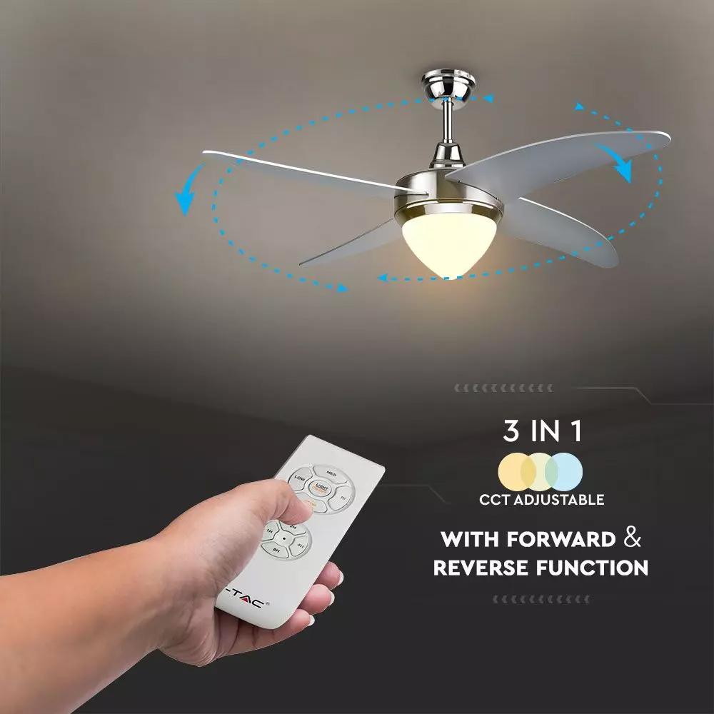 Plafoniera LED cu Ventilator 4 Pale, 3 In 1 Control RF, 60W
