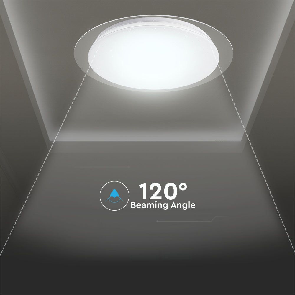 Plafoniera LED Ovala 40W, 3 in 1 cu Telecomanda, Dimabila