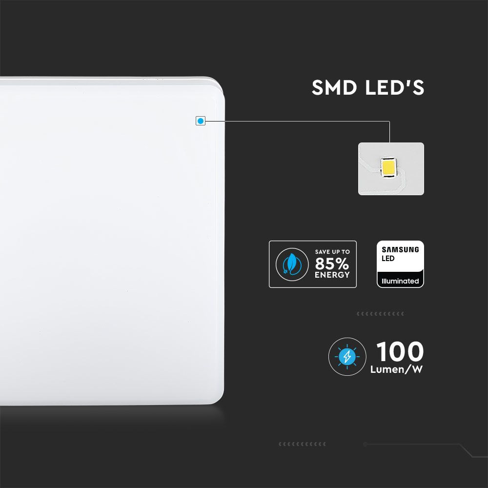 Aplica Patrata LED 25W, Lumina Rece 6400K - Cip Samsung