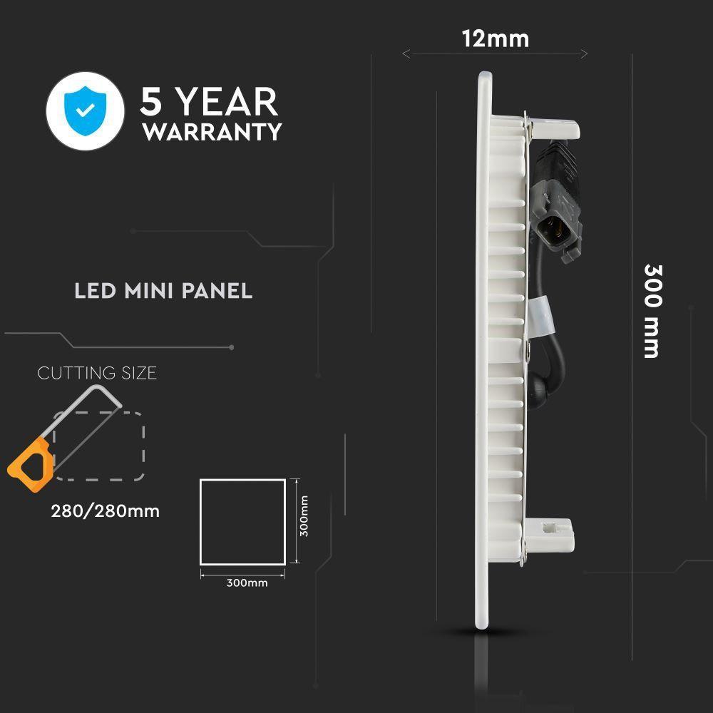 Panel LED Premium 24W,  SAMSUNG Cip Square 4000K